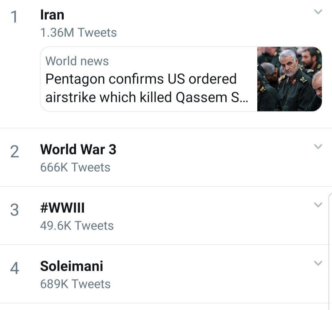 چهار ترند جهانی پس از اقدام تروریستی آمریکا و شهادت سردار قاسم سلیمانی